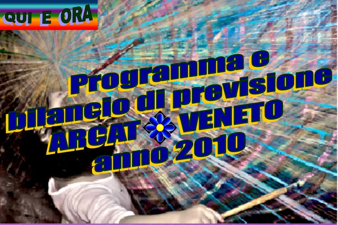 Per tutti i membri di Club e la Comunità locale SEMINARIO Lapproccio ecologico-sociale: una cultura nuova nella scuola Padova novembre PROGRAMMA 2010 ATTIVITA LIVELLO REGIONALE