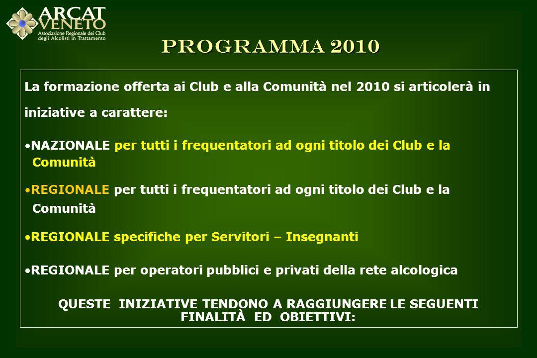 Per tutti i membri di Club e la Comunità locale COORGANIZZAZIONE DEI CORSI DI SENSIBILIZZAZIONE ALLAPPROCCIO ECOLOGICO-SOCIALE AI PROBLEMI ALCOL CORRELATI E COMPLESSI Ponzano Veneto (TV) dal 7 al 12 giugno organizzazione Acat Treviso Taglio di Po (RO) dal 14 al 19 giugno organizzazione Acat Polesane Zugliano (VI) in agosto organizzazione Coordinamento Acat Vicenza In provincia di Venezia in luogo, data e organizzazione da stabilire PROGRAMMA 2010 ATTIVITA LIVELLO REGIONALE