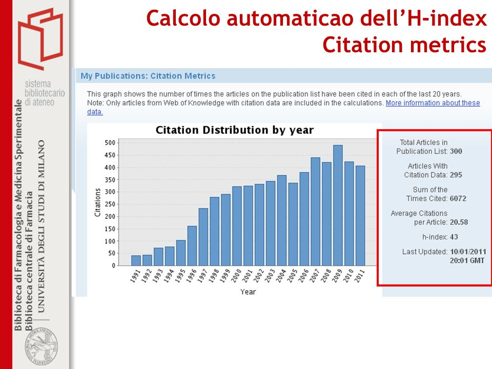 Biblioteca di Farmacologia e Medicina Sperimentale Biblioteca centrale di Farmacia Calcolo automaticao dellH-index Citation metrics