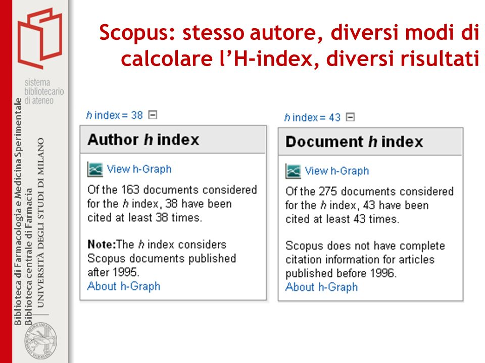 Biblioteca di Farmacologia e Medicina Sperimentale Biblioteca centrale di Farmacia Scopus: stesso autore, diversi modi di calcolare lH-index, diversi