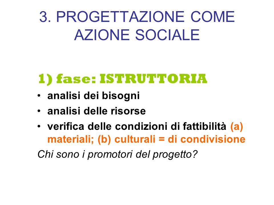 3. PROGETTAZIONE COME AZIONE SOCIALE 1) fase: ISTRUTTORIA analisi dei bisogni analisi delle risorse verifica delle condizioni di fattibilità (a) mater