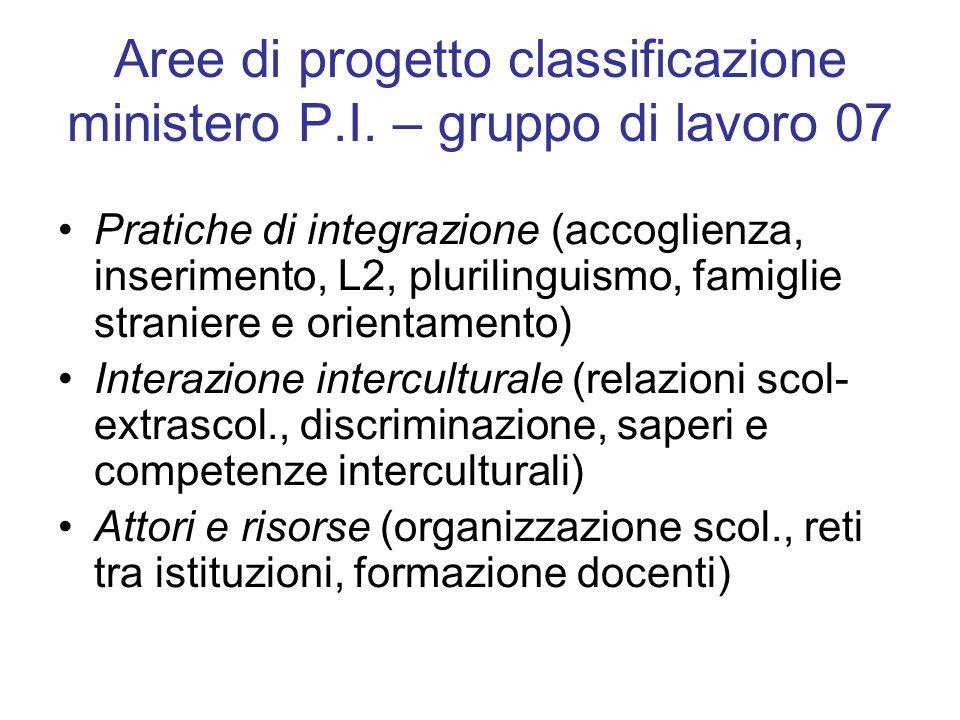 Aree di progetto classificazione ministero P.I.