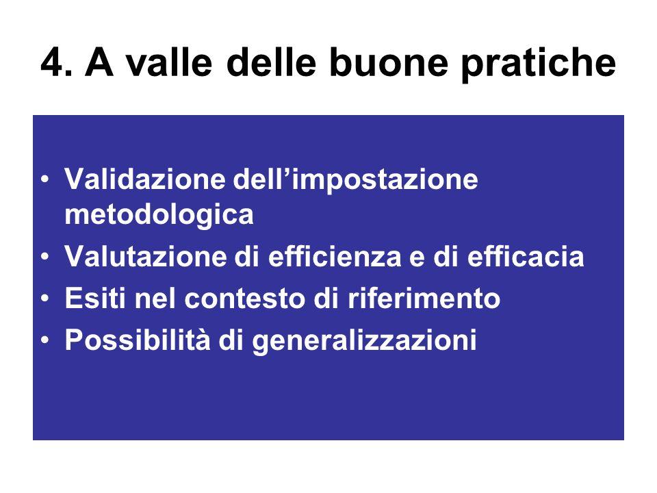 4. A valle delle buone pratiche Validazione dellimpostazione metodologica Valutazione di efficienza e di efficacia Esiti nel contesto di riferimento P