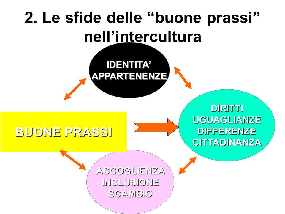 2. Le sfide delle buone prassi nellintercultura DIRITTIUGUAGLIANZEDIFFERENZECITTADINANZA IDENTITAAPPARTENENZE ACCOGLIENZAINCLUSIONESCAMBIO BUONE PRASS