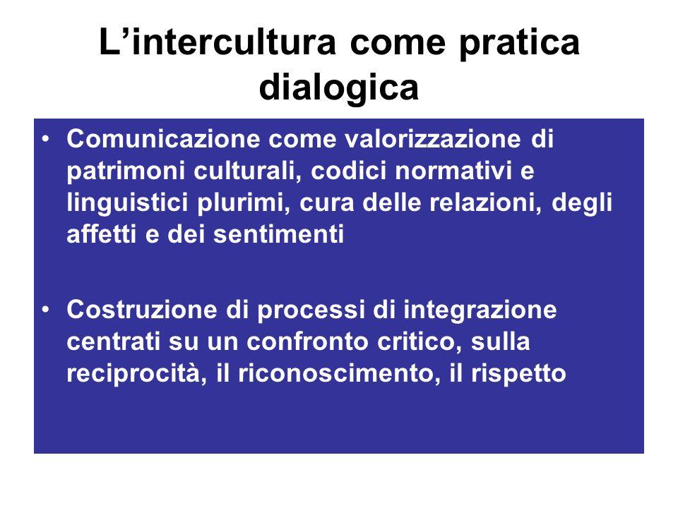 Lintercultura come pratica dialogica Comunicazione come valorizzazione di patrimoni culturali, codici normativi e linguistici plurimi, cura delle relazioni, degli affetti e dei sentimenti Costruzione di processi di integrazione centrati su un confronto critico, sulla reciprocità, il riconoscimento, il rispetto