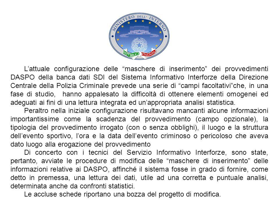 Lattuale configurazione delle maschere di inserimento dei provvedimenti DASPO della banca dati SDI del Sistema Informativo Interforze della Direzione