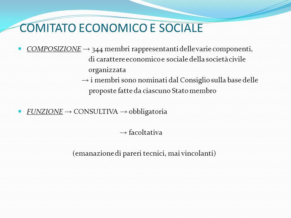 COMITATO ECONOMICO E SOCIALE COMPOSIZIONE 344 membri rappresentanti delle varie componenti, di carattere economico e sociale della società civile orga