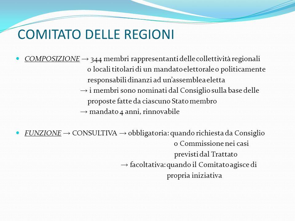 COMITATO DELLE REGIONI COMPOSIZIONE 344 membri rappresentanti delle collettività regionali o locali titolari di un mandato elettorale o politicamente