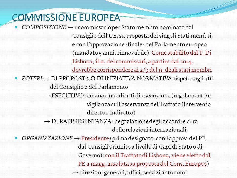 COMMISSIONE EUROPEA COMPOSIZIONE 1 commissario per Stato membro nominato dal Consiglio dellUE, su proposta dei singoli Stati membri, e con lapprovazio