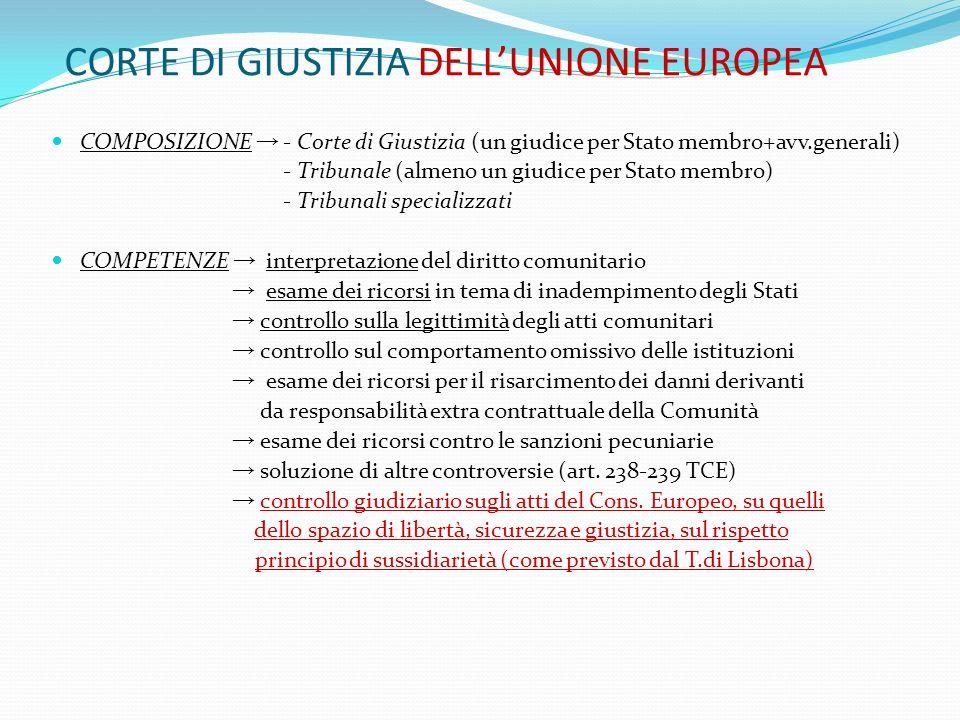 CORTE DI GIUSTIZIA DELLUNIONE EUROPEA COMPOSIZIONE - Corte di Giustizia (un giudice per Stato membro+avv.generali) - Tribunale (almeno un giudice per
