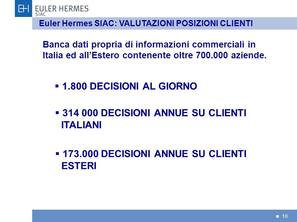 10 Euler Hermes SIAC: VALUTAZIONI POSIZIONI CLIENTI 1.800 DECISIONI AL GIORNO 314 000 DECISIONI ANNUE SU CLIENTI ITALIANI 173.000 DECISIONI ANNUE SU C