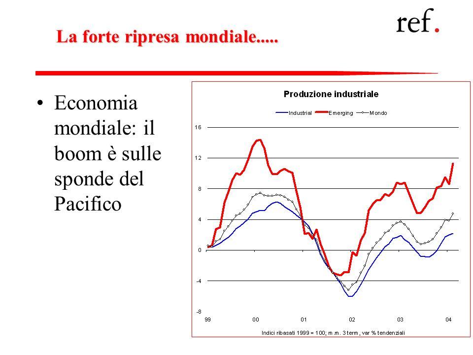 19 La forte ripresa mondiale..... Economia mondiale: il boom è sulle sponde del Pacifico