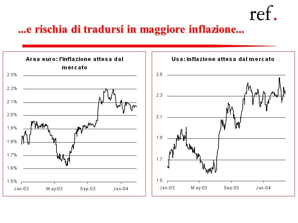 21...e rischia di tradursi in maggiore inflazione...