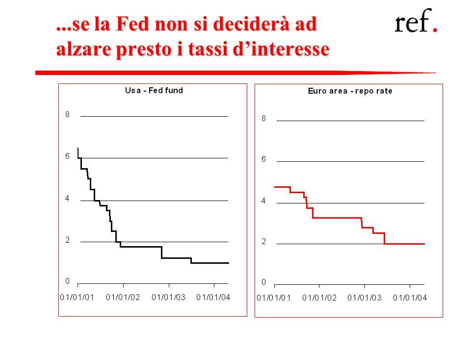 22...se la Fed non si deciderà ad alzare presto i tassi dinteresse