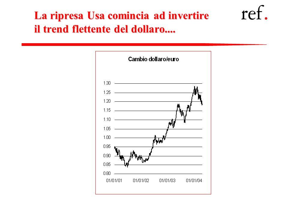 25 La ripresa Usa comincia ad invertire il trend flettente del dollaro....