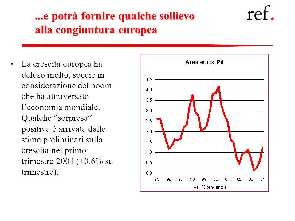 26...e potrà fornire qualche sollievo alla congiuntura europea La crescita europea ha deluso molto, specie in considerazione del boom che ha attravers