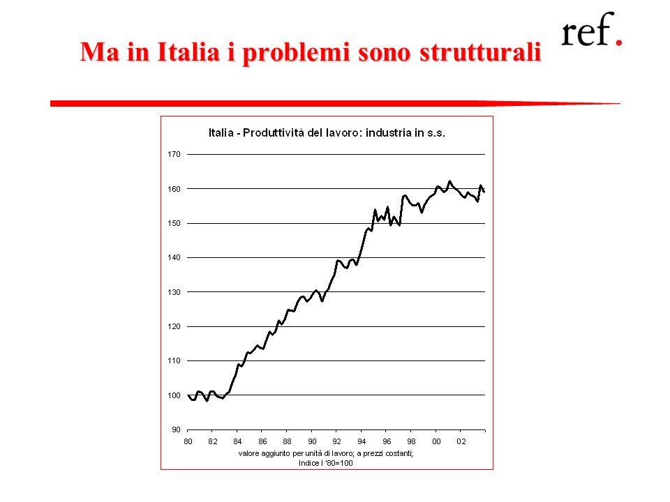 27 Ma in Italia i problemi sono strutturali