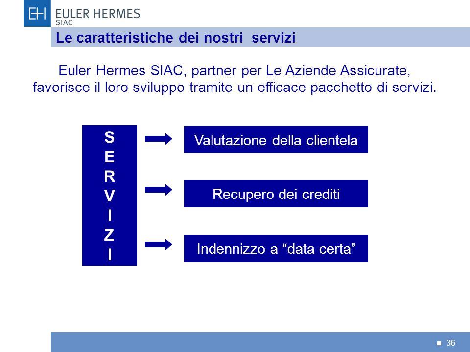 36 Euler Hermes SIAC, partner per Le Aziende Assicurate, favorisce il loro sviluppo tramite un efficace pacchetto di servizi. Le caratteristiche dei n