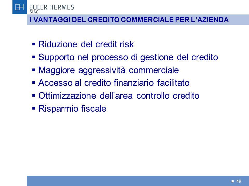 49 I VANTAGGI DEL CREDITO COMMERCIALE PER LAZIENDA Riduzione del credit risk Supporto nel processo di gestione del credito Maggiore aggressività comme