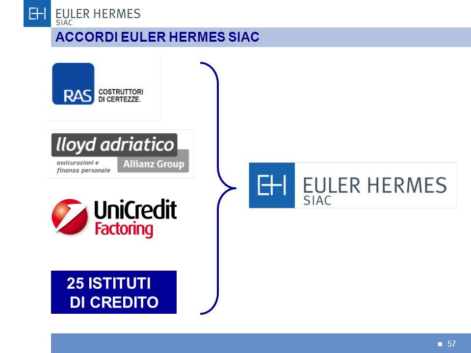 57 ACCORDI EULER HERMES SIAC 25 ISTITUTI DI CREDITO
