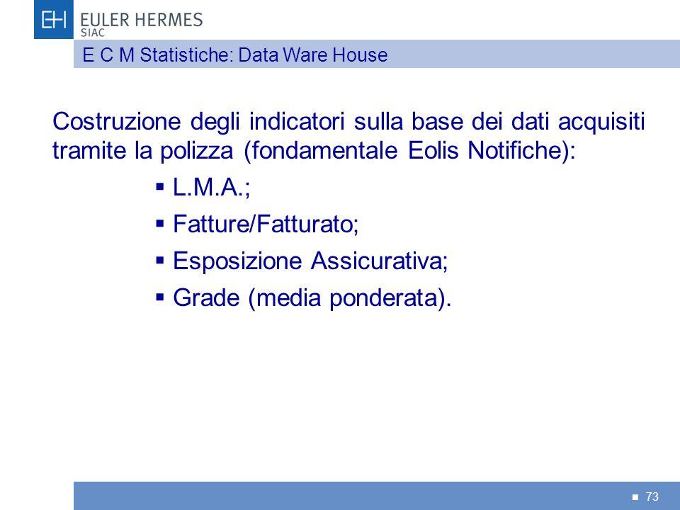 73 Costruzione degli indicatori sulla base dei dati acquisiti tramite la polizza (fondamentale Eolis Notifiche): L.M.A.; Fatture/Fatturato; Esposizion
