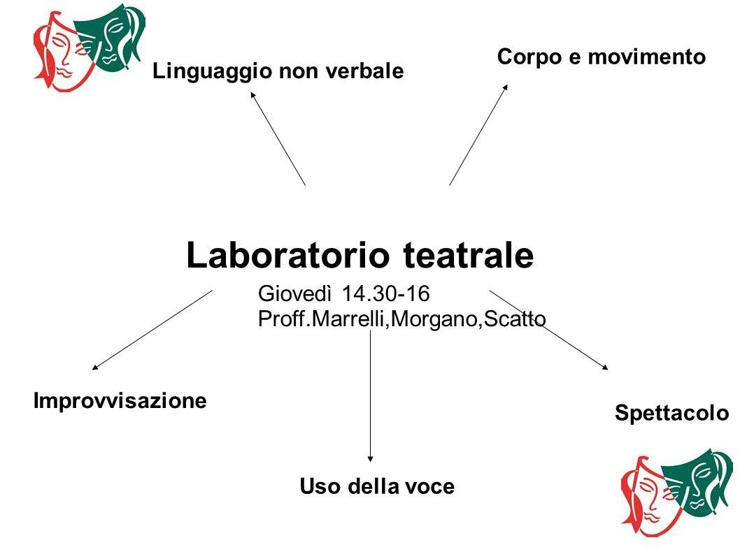 Laboratorio teatrale Linguaggio non verbale Corpo e movimento Improvvisazione Uso della voce Spettacolo Giovedì 14.30-16 Proff.Marrelli,Morgano,Scatto