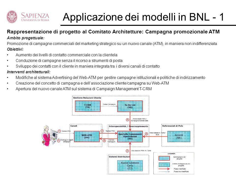 Applicazione dei modelli in BNL - 1 Rappresentazione di progetto al Comitato Architetture: Campagna promozionale ATM Ambito progettuale: Promozione di