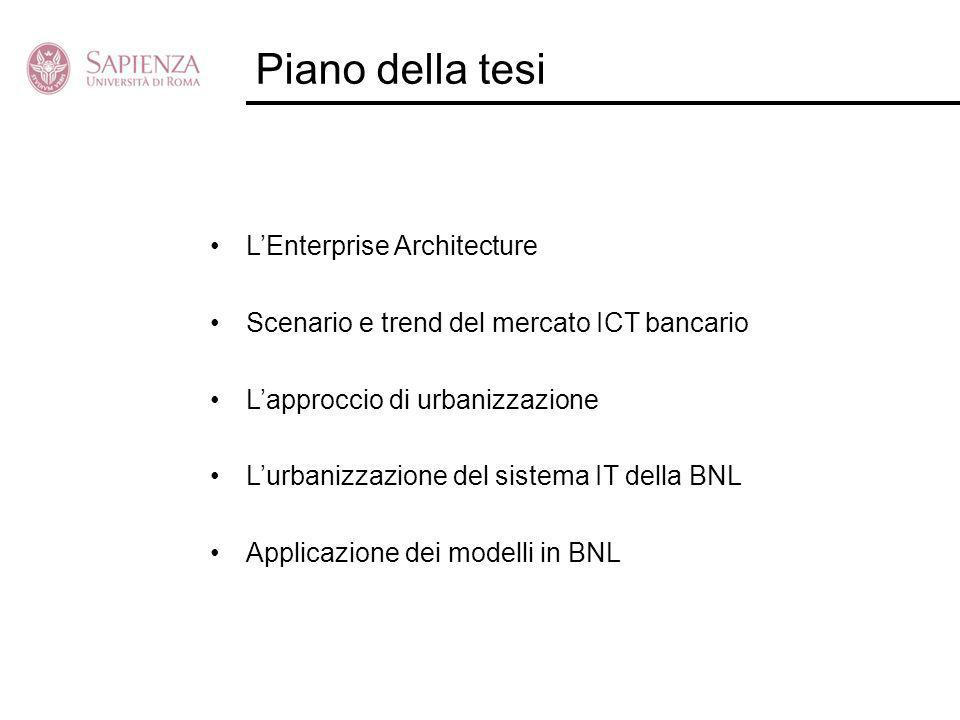Piano della tesi LEnterprise Architecture Scenario e trend del mercato ICT bancario Lapproccio di urbanizzazione Lurbanizzazione del sistema IT della