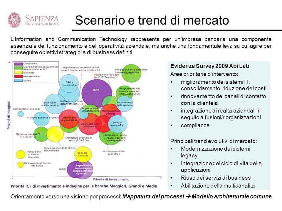 Scenario e trend di mercato Evidenze Survey 2009 Abi Lab Aree prioritarie dintervento: miglioramento dei sistemi IT: consolidamento, riduzione dei cos