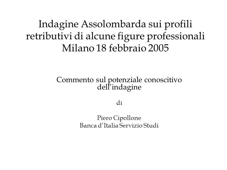 Indagine Assolombarda sui profili retributivi di alcune figure professionali Milano 18 febbraio 2005 Commento sul potenziale conoscitivo dellindagine