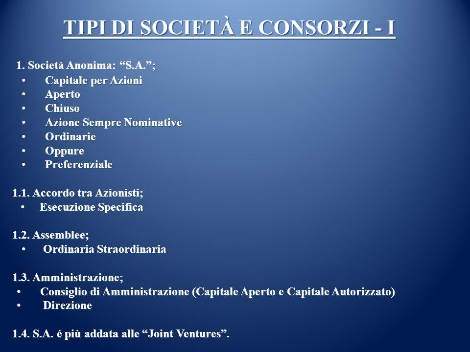 TIPI DI SOCIETÀ E CONSORZI - I ; 1. Società Anonima: S.A.; Capitale per Azioni Capitale per Azioni Aperto Aperto Chiuso Chiuso Azione Sempre Nominativ
