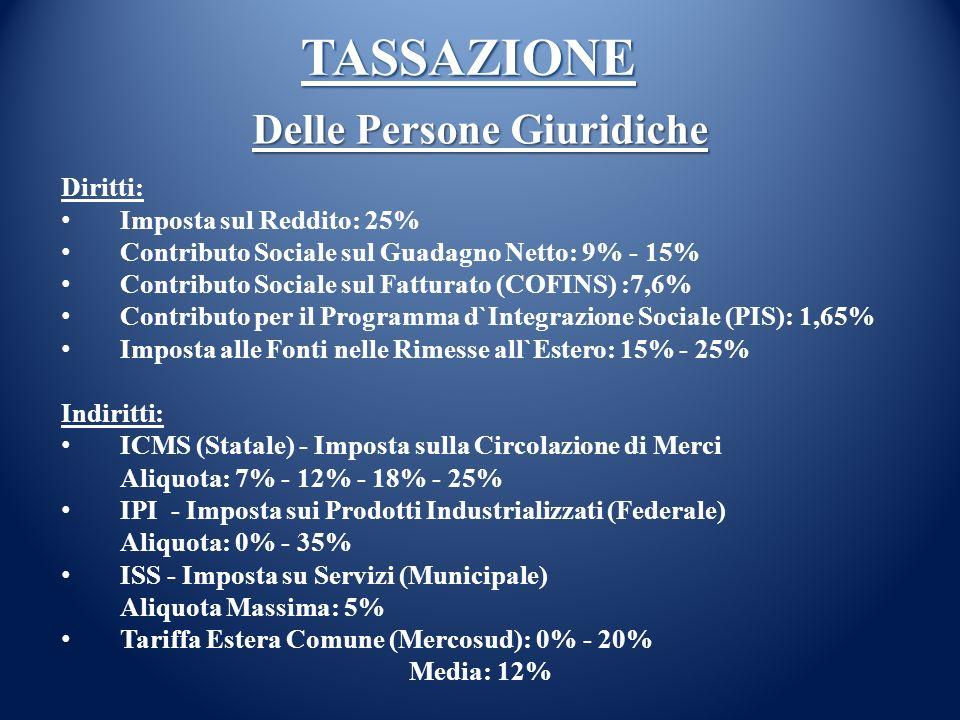 TASSAZIONE Diritti: Imposta sul Reddito: 25% Contributo Sociale sul Guadagno Netto: 9% - 15% Contributo Sociale sul Fatturato (COFINS) :7,6% Contribut