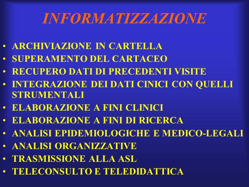 INFORMATIZZAZIONE ARCHIVIAZIONE IN CARTELLA SUPERAMENTO DEL CARTACEO RECUPERO DATI DI PRECEDENTI VISITE INTEGRAZIONE DEI DATI CINICI CON QUELLI STRUMENTALI ELABORAZIONE A FINI CLINICI ELABORAZIONE A FINI DI RICERCA ANALISI EPIDEMIOLOGICHE E MEDICO-LEGALI ANALISI ORGANIZZATIVE TRASMISSIONE ALLA ASL TELECONSULTO E TELEDIDATTICA