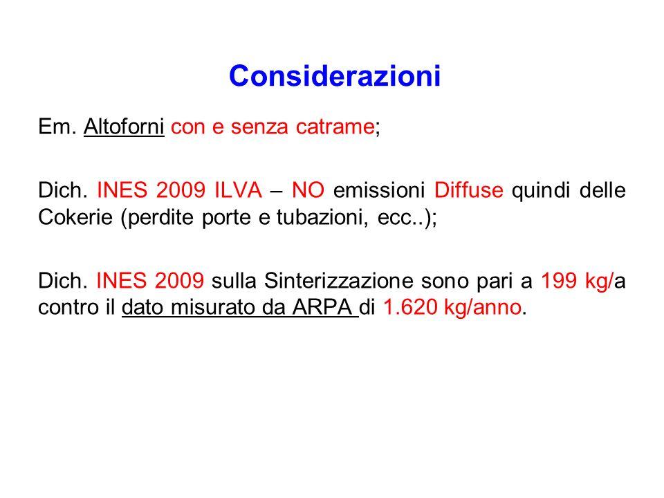 Em. Altoforni con e senza catrame; Dich. INES 2009 ILVA – NO emissioni Diffuse quindi delle Cokerie (perdite porte e tubazioni, ecc..); Dich. INES 200