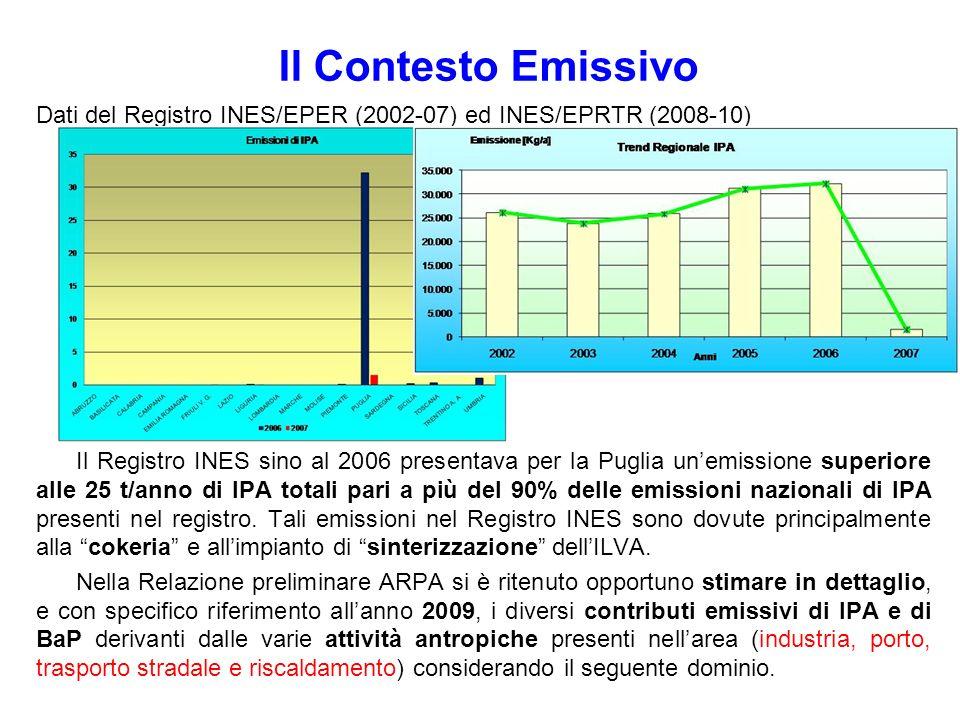 Dati del Registro INES/EPER (2002-07) ed INES/EPRTR (2008-10) Il Registro INES sino al 2006 presentava per la Puglia unemissione superiore alle 25 t/a
