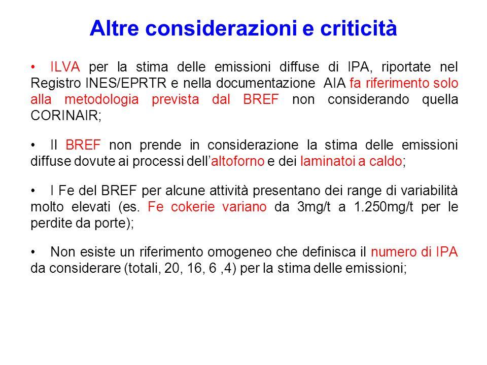 ILVA per la stima delle emissioni diffuse di IPA, riportate nel Registro INES/EPRTR e nella documentazione AIA fa riferimento solo alla metodologia pr