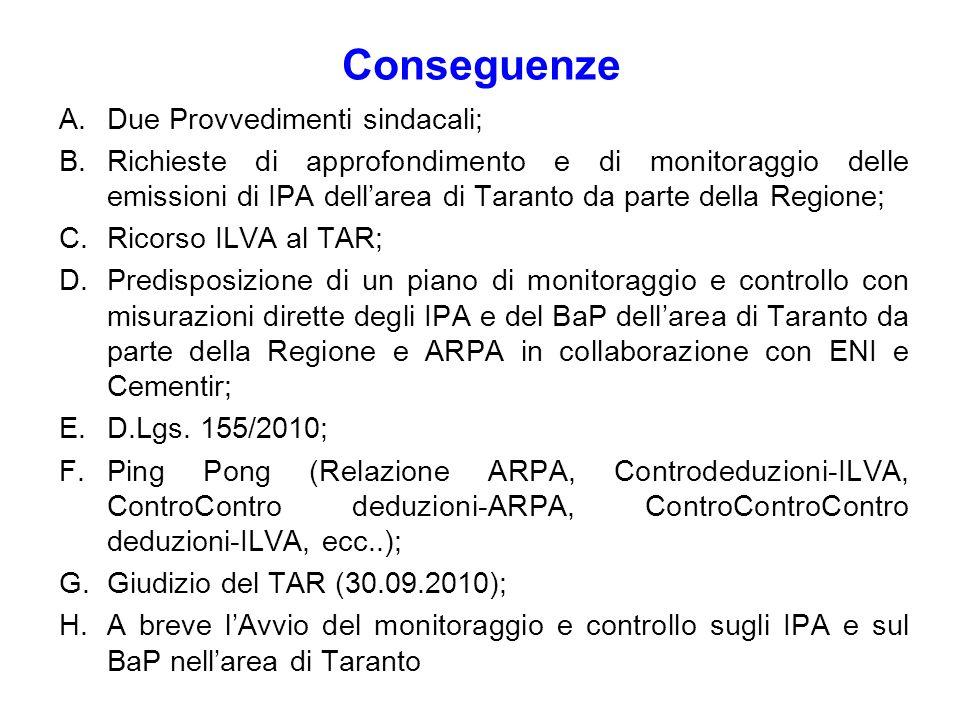 A.Due Provvedimenti sindacali; B.Richieste di approfondimento e di monitoraggio delle emissioni di IPA dellarea di Taranto da parte della Regione; C.R