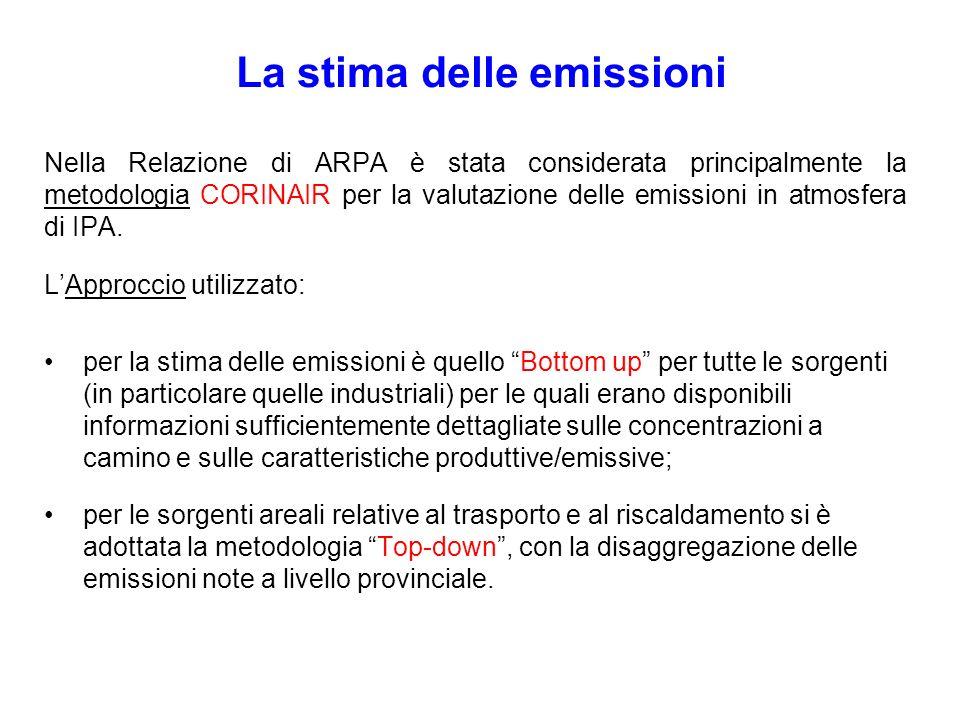 Nella Relazione di ARPA è stata considerata principalmente la metodologia CORINAIR per la valutazione delle emissioni in atmosfera di IPA. LApproccio