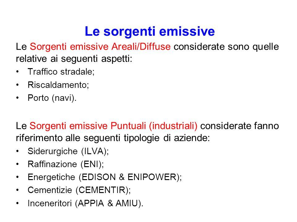 Le Sorgenti emissive Areali/Diffuse considerate sono quelle relative ai seguenti aspetti: Traffico stradale; Riscaldamento; Porto (navi). Le Sorgenti