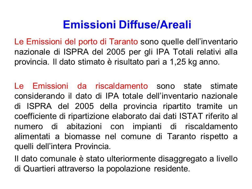 Le Emissioni del porto di Taranto sono quelle dellinventario nazionale di ISPRA del 2005 per gli IPA Totali relativi alla provincia. Il dato stimato è