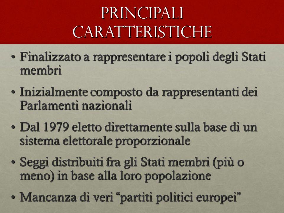 PRINCIPALI CARATTERISTICHE Finalizzato a rappresentare i popoli degli Stati membriFinalizzato a rappresentare i popoli degli Stati membri Inizialmente