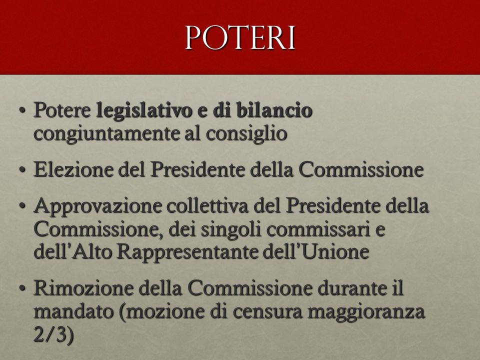 POTERI Potere legislativo e di bilancio congiuntamente al consiglioPotere legislativo e di bilancio congiuntamente al consiglio Elezione del President