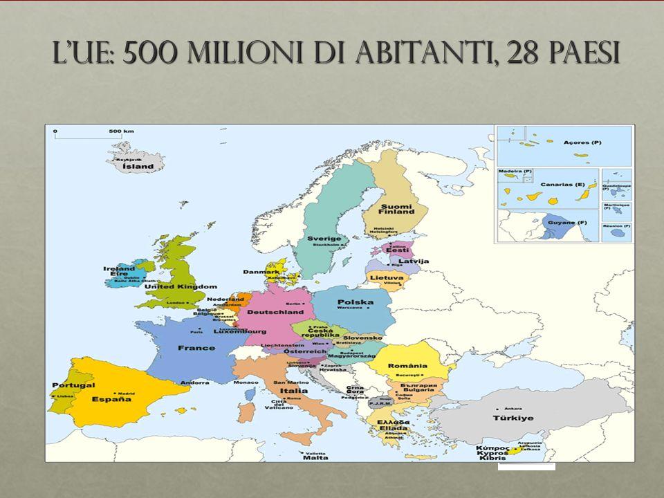 LUE: 500 milioni di abitanti, 28 Paesi Stati membri dellUnione europea Paesi candidati