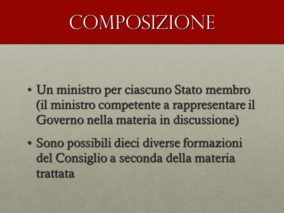 COMPOSIZIONE Un ministro per ciascuno Stato membro (il ministro competente a rappresentare il Governo nella materia in discussione)Un ministro per cia