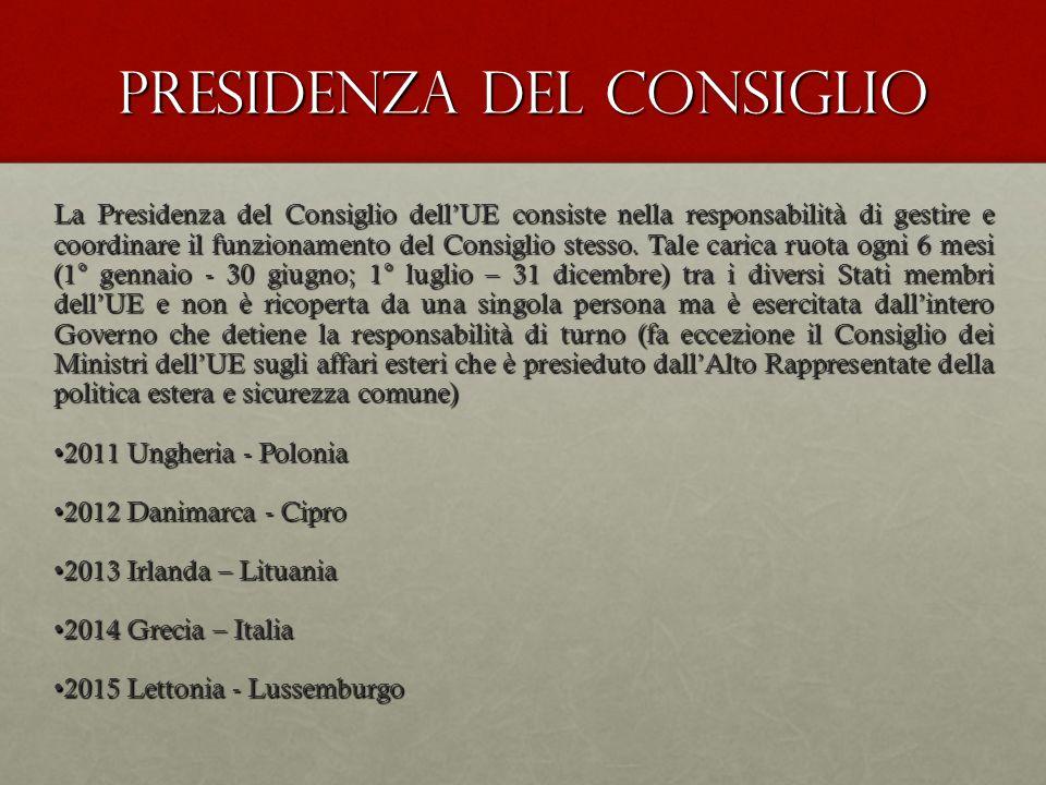 PRESIDENZA DEL CONSIGLIO La Presidenza del Consiglio dellUE consiste nella responsabilità di gestire e coordinare il funzionamento del Consiglio stesso.