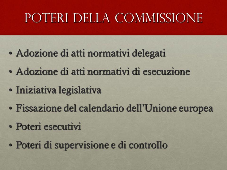 POTERI DELLA COMMISSIONE Adozione di atti normativi delegatiAdozione di atti normativi delegati Adozione di atti normativi di esecuzioneAdozione di at