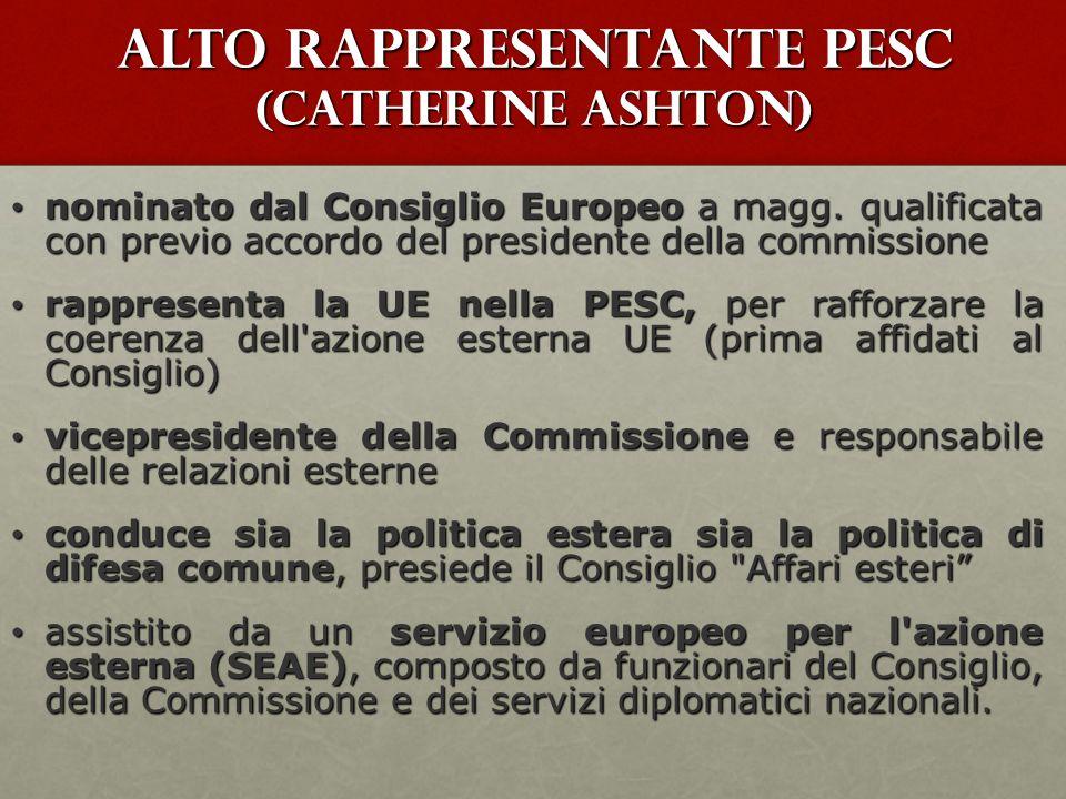 Alto Rappresentante PESC (Catherine Ashton) nominato dal Consiglio Europeo a magg. qualificata con previo accordo del presidente della commissione nom