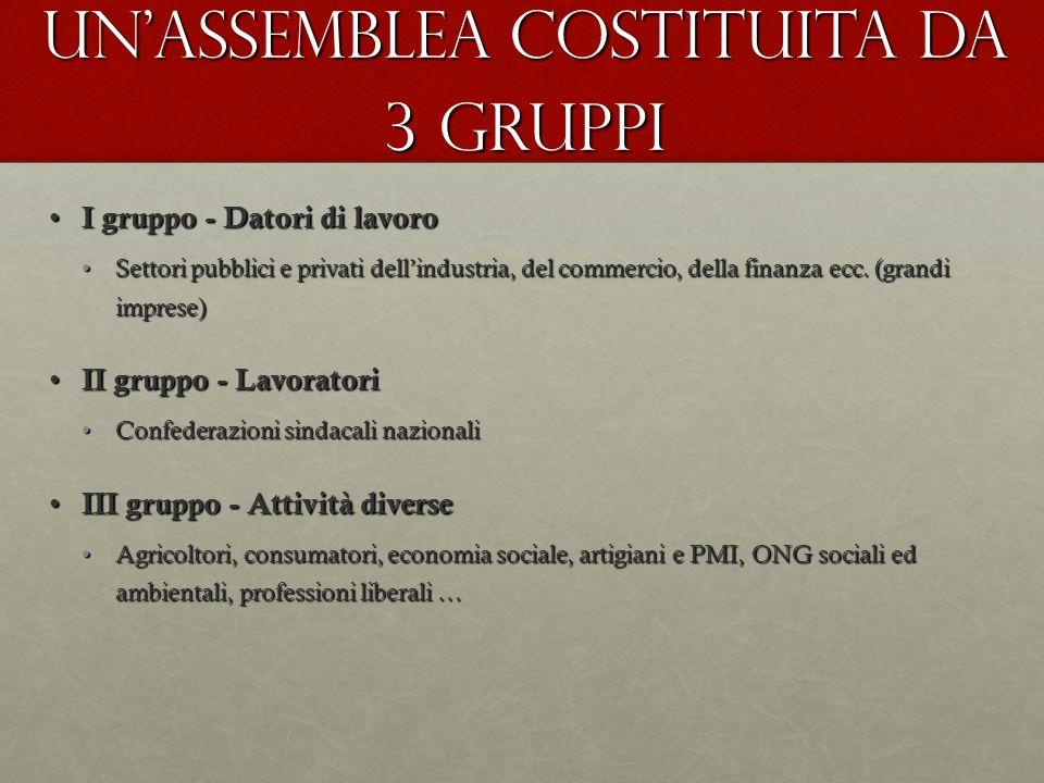 UnAssemblea costituita da 3 GRUPPI I gruppo - Datori di lavoro I gruppo - Datori di lavoro Settori pubblici e privati dellindustria, del commercio, della finanza ecc.