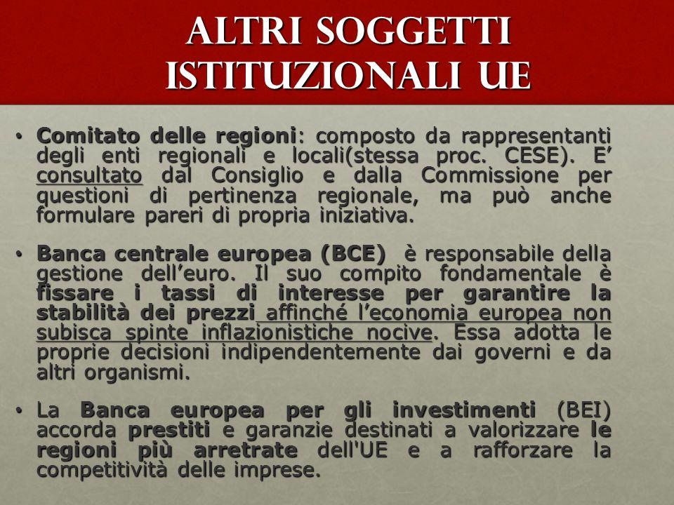 Altri soggetti istituzionali UE Comitato delle regioni: composto da rappresentanti degli enti regionali e locali(stessa proc. CESE). E consultato dal