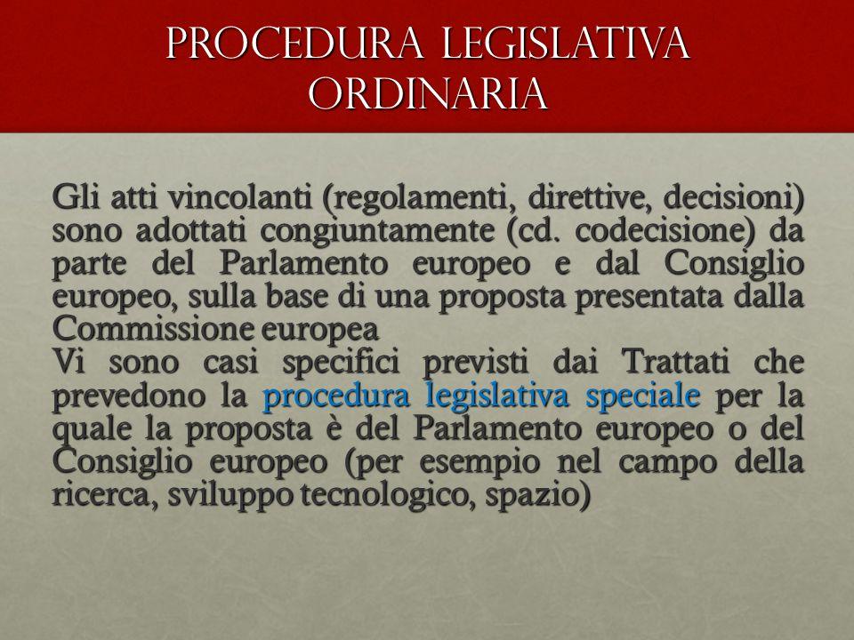 PROCEDURA LEGISLATIVA ORDINARIA Gli atti vincolanti (regolamenti, direttive, decisioni) sono adottati congiuntamente (cd. codecisione) da parte del Pa